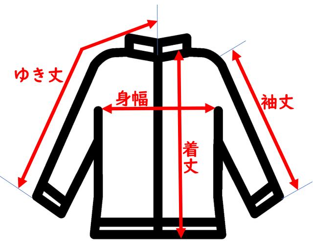 服の各寸法イメージ